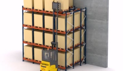 Fonctionnement du système de rayonnage à palette Push-back